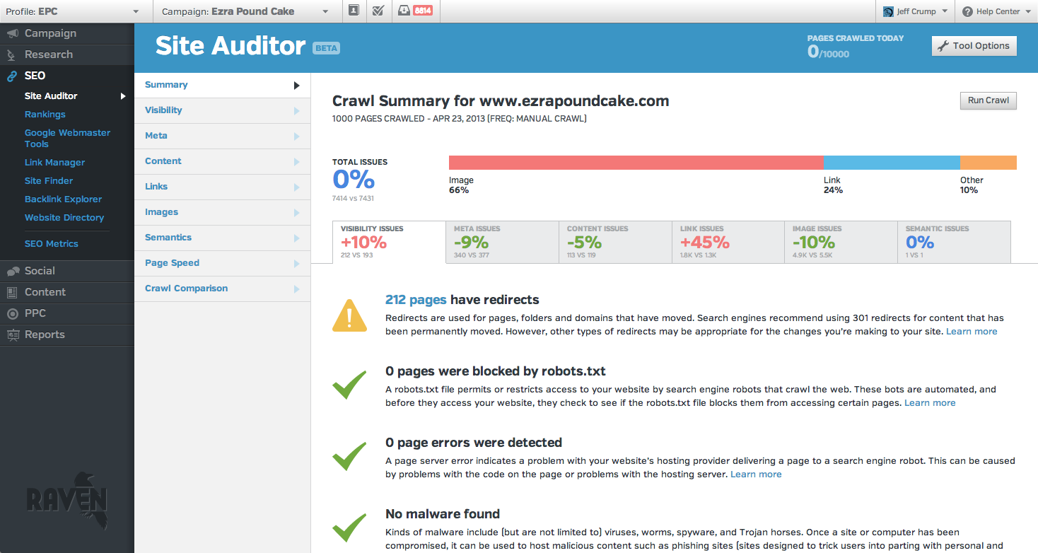 Raven's Site Auditor tool